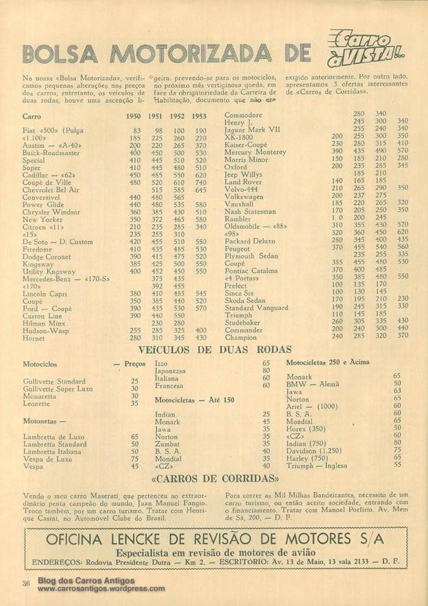 Tabela De Pre 231 Os Carros Antigos Carros Antigos