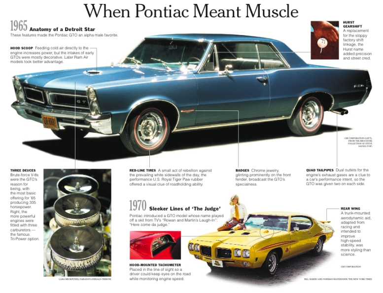 When-Pontiac-Meant-Muscle-GTO