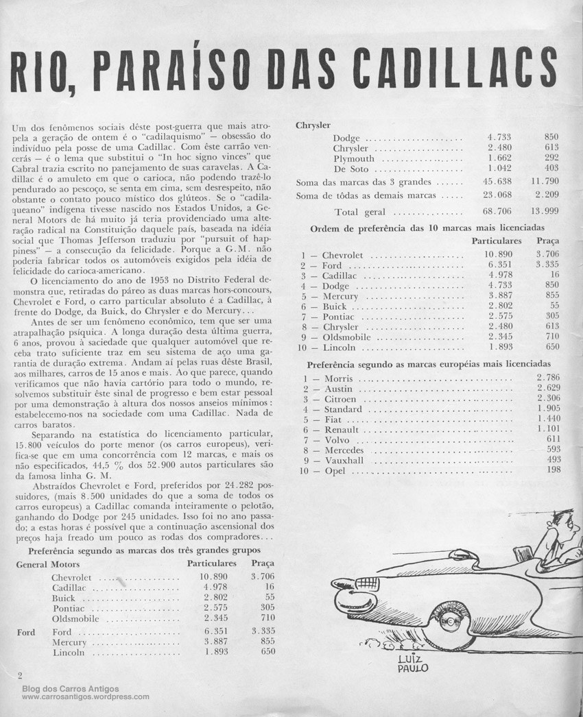 merce in addition 1931chevrolet also 1986 Chevy 305 Engine Diagram likewise Kit Faros Auxiliares Chevrolet Celtaprisma 2011 501920534xJM likewise 57 Chevy Generator Wiring Diagram. on chevrolets