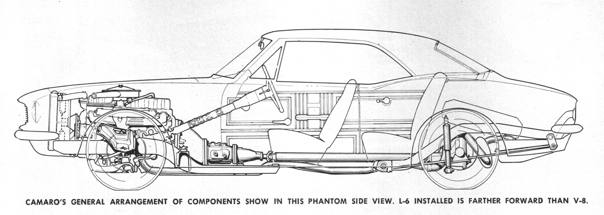 camaro 6l motor trend 1966 carros antigos